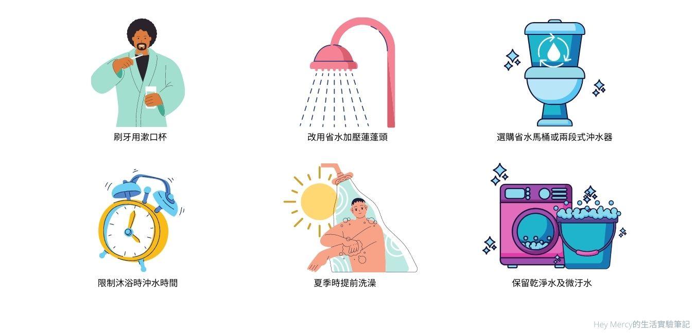 浴廁省水方法