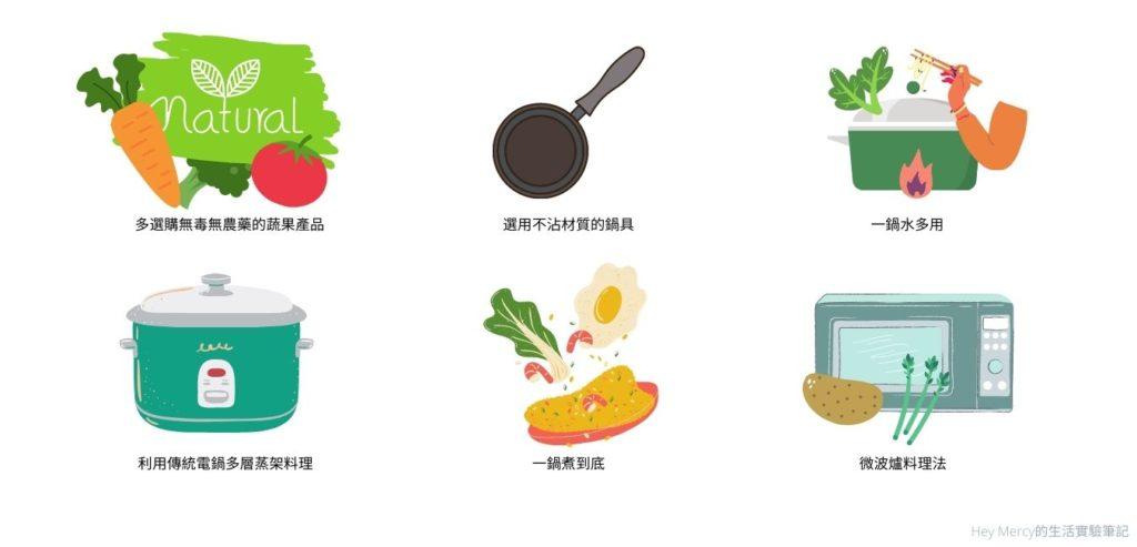 廚房料理省水方法