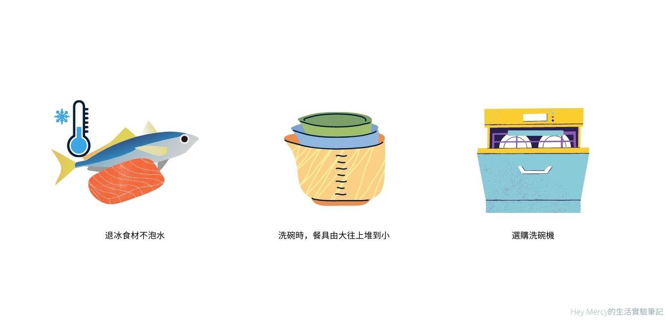 廚房清潔省水方法