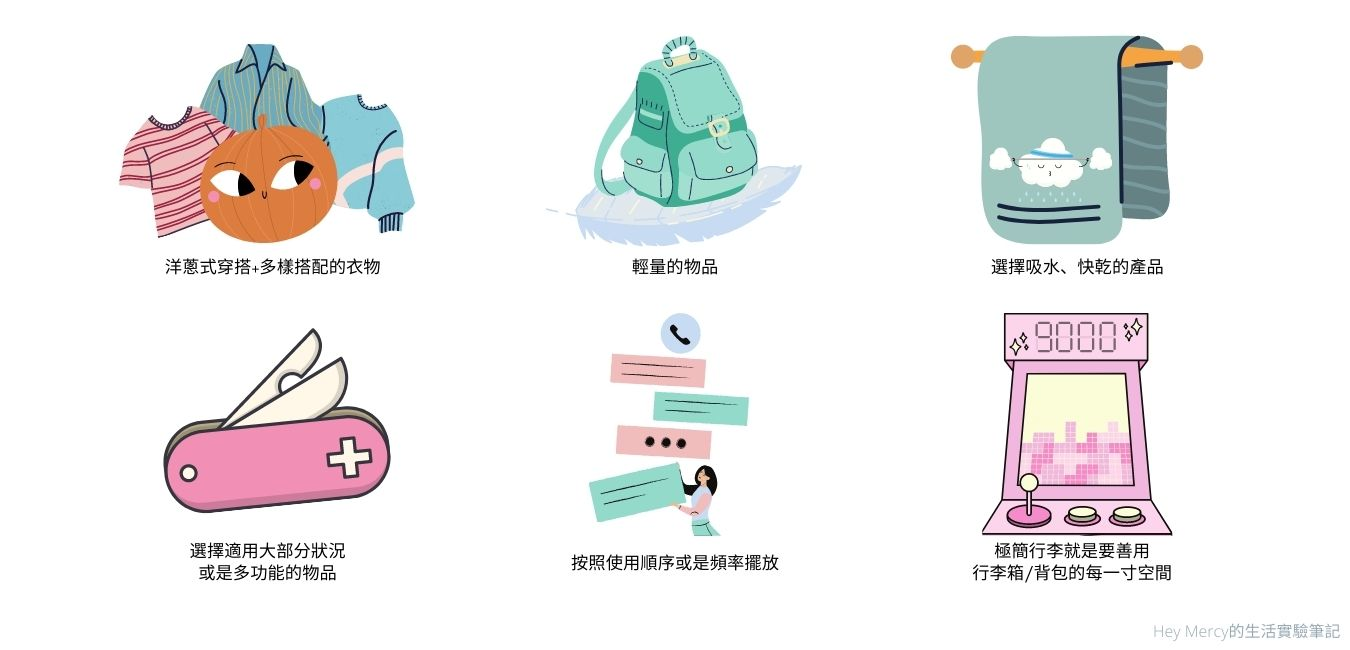 極簡行李打包術-輕鬆旅行的行李打包要點